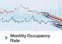 Monthly Occupancy Rate